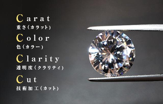 宝石のクオリティや状態